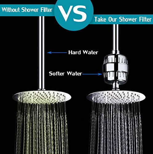 Shower Filter,10-Stage Shower head Water Softener For ...